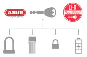Abus One Key